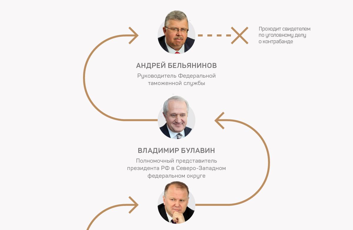 Пересмотр кадров: зачем Владимир Путин сменил губернаторов и полпредов