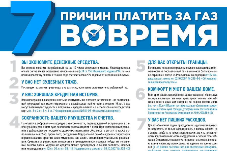 bb41c6240171 ООО «Газпром межрегионгаз Ухта» напоминает о необходимости оплачивать  потребленный газ в установленные сроки и называет 7 причин платить вовремя
