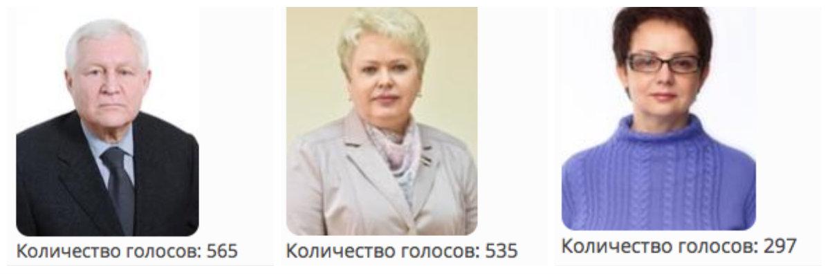 За одну ночь расклад сил в онлайн-голосовании за участников праймериз в Коми кардинально изменился