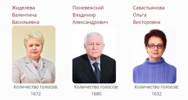 За шесть дней состав тройки лидеров в онлайн-голосовании за участников праймериз в Коми не изменился