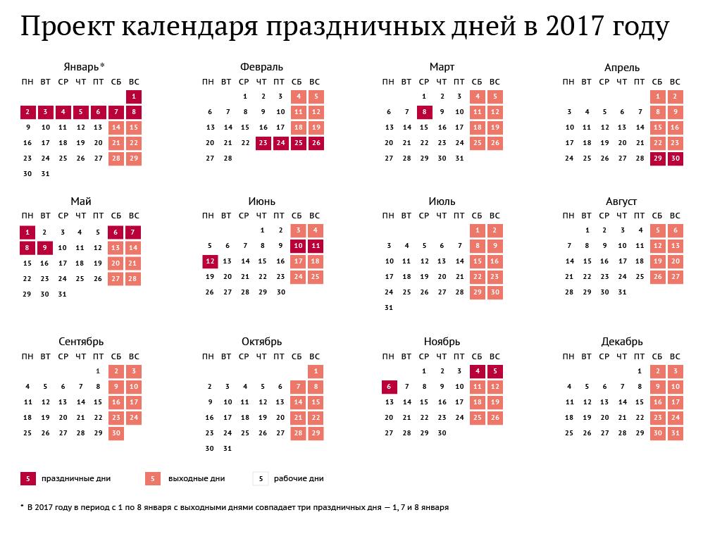 праздники 31 октября 2017 года килограмма