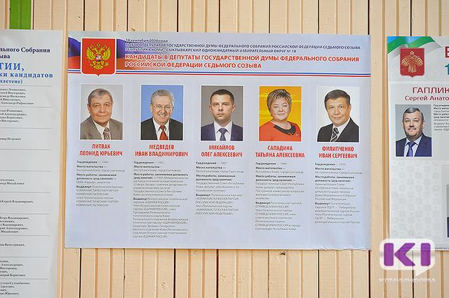 Единороссы обходят конкурентов на выборах в Госдуму от Коми