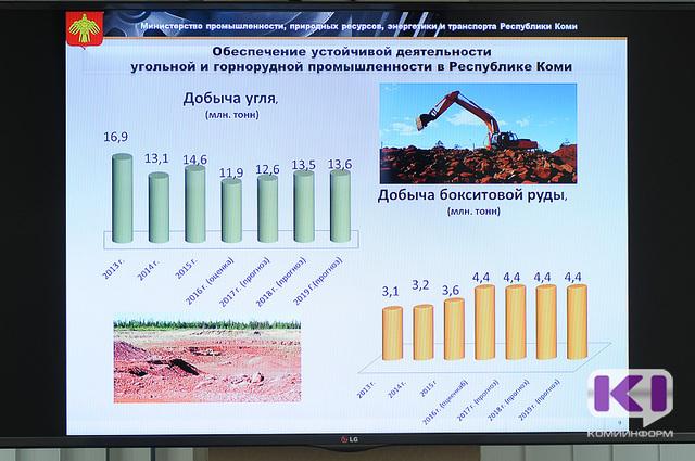 Коми опоздала со строительством глиноземного комбината в Сосногорске