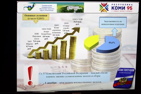 Арендаторы муниципальной собственности должны Сыктывкару 130 миллионов рублей