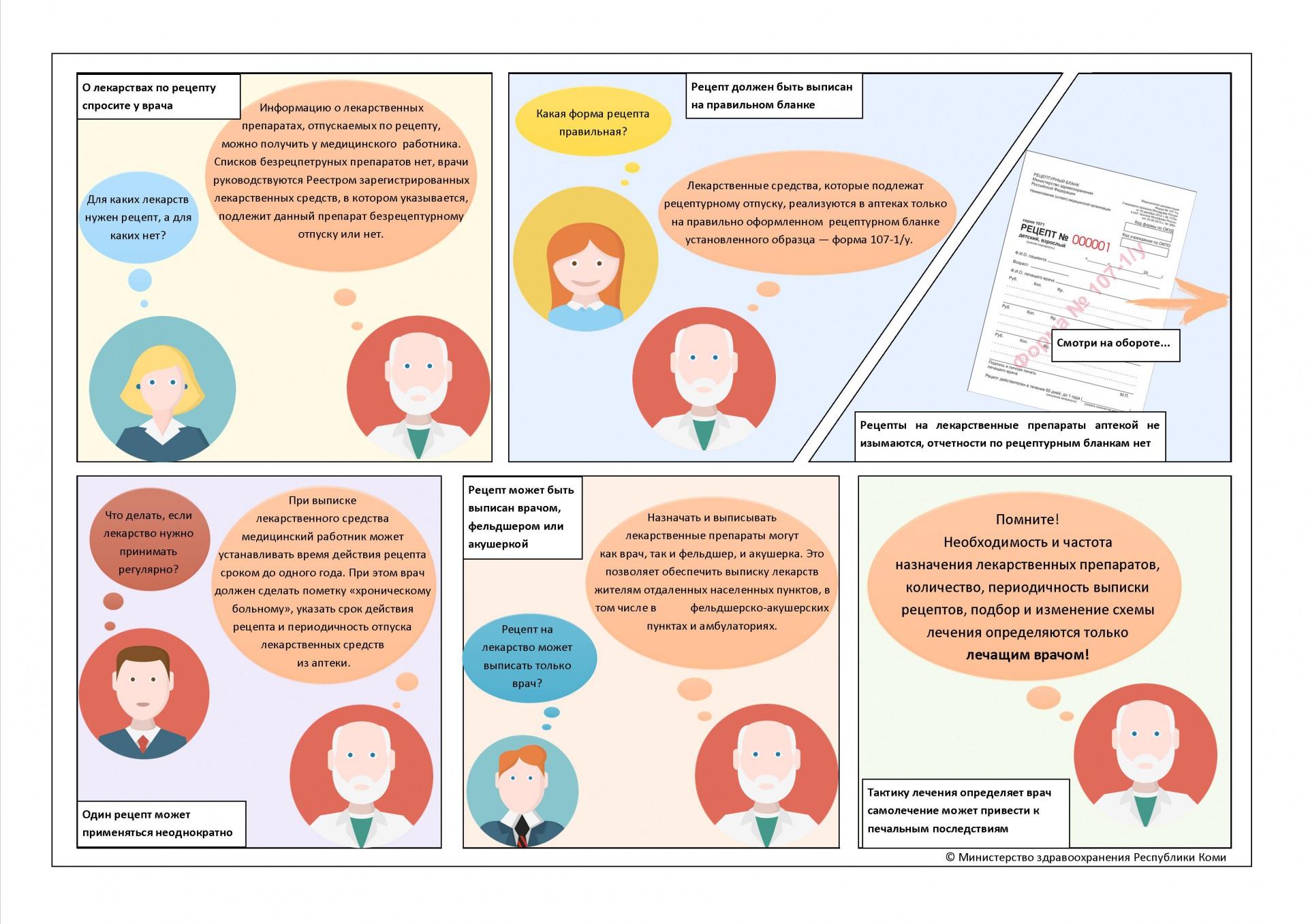 Минздрав Коми разработал памятки о правилах рецептурного отпуска лекарств