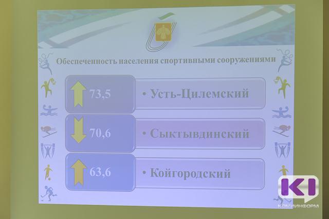 В Печоре и Усть-Вымском районе появятся новые футбольные поля с искусственным газоном