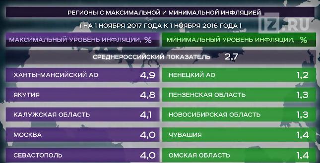 Snimok-ekrana-2017-11-14-v-7.55.03.png