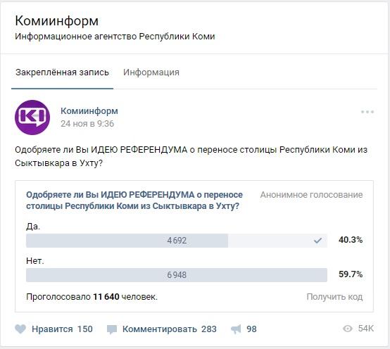 """Открытое голосование """"Комиинформ"""": идею референдума поддерживают 40,3% проголосовавших"""