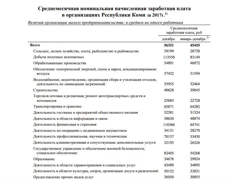 Snimok-ekrana-2018-02-18-v-9.28.50.png