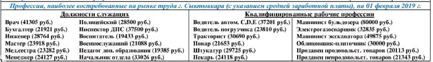 Snimok-ekrana-2019-02-05-v-20.42.26.png