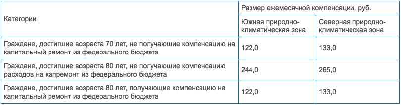 Snimok-ekrana-2019-02-17-v-10.04.56.png
