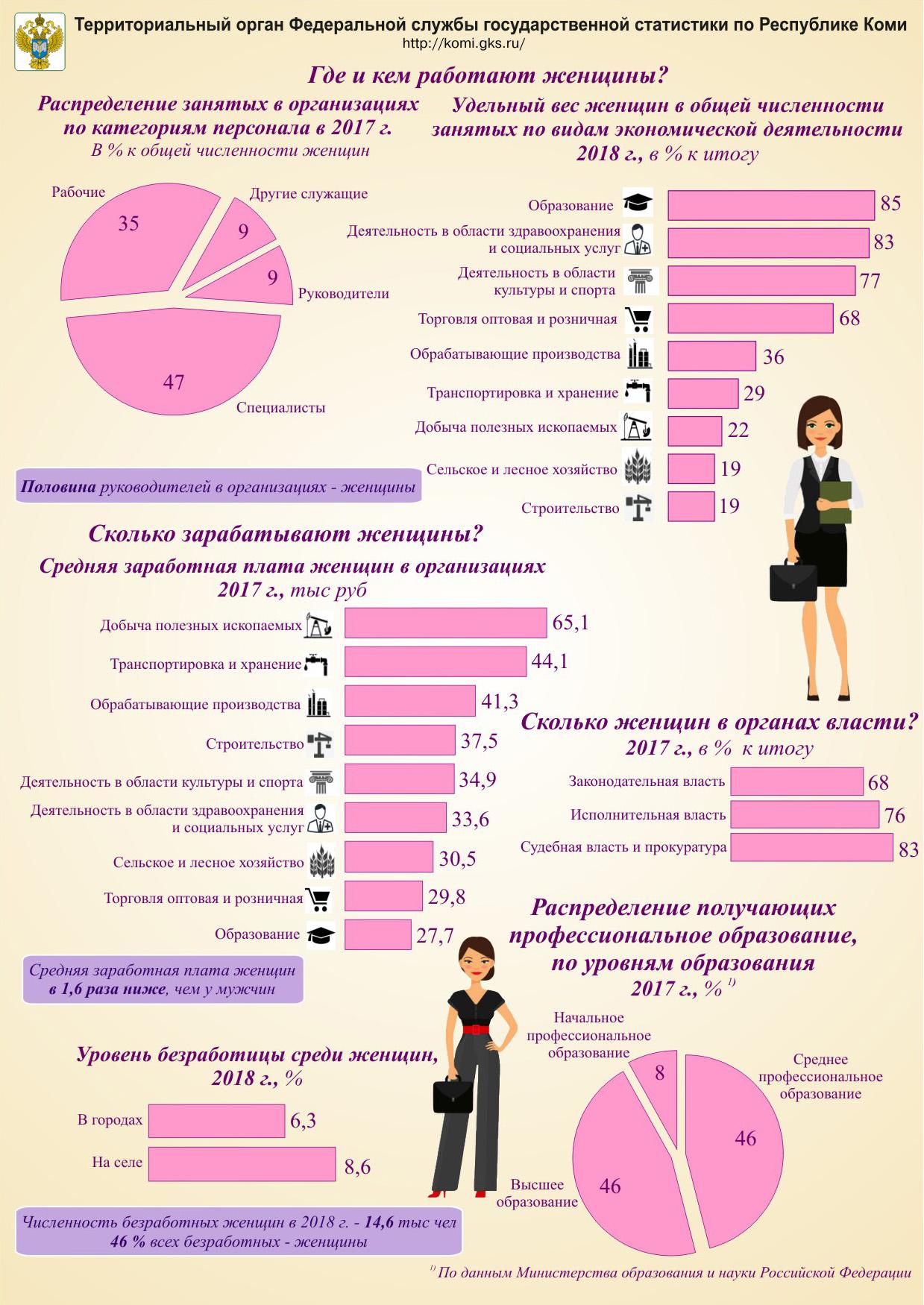 2W_Infographica-1.jpg