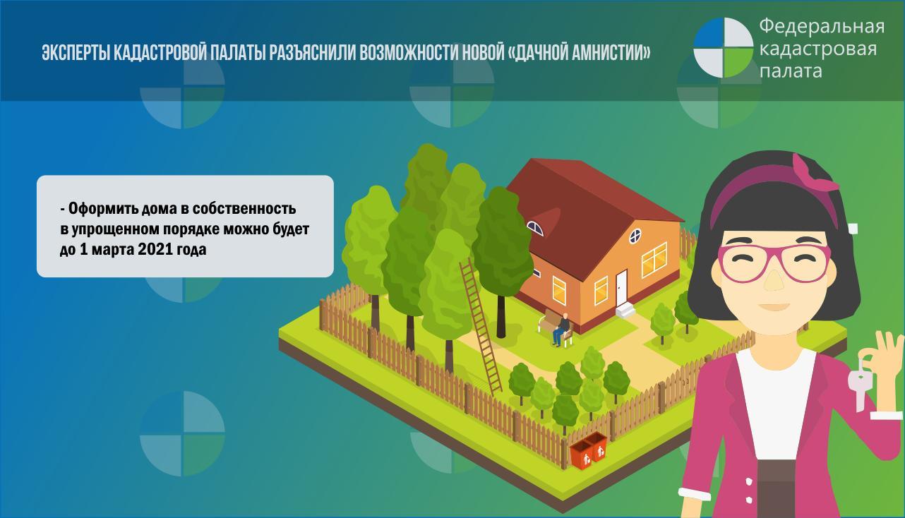 кредит под залог земли киевская область