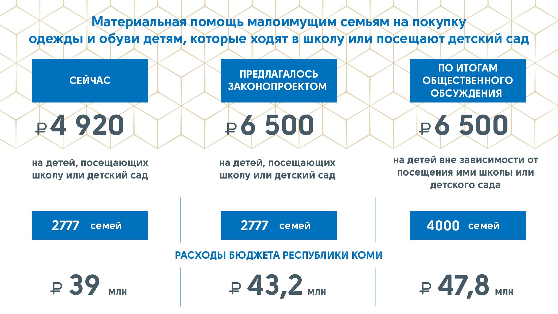 MP_na_odeghdu_obuv_detyam_infografika.png