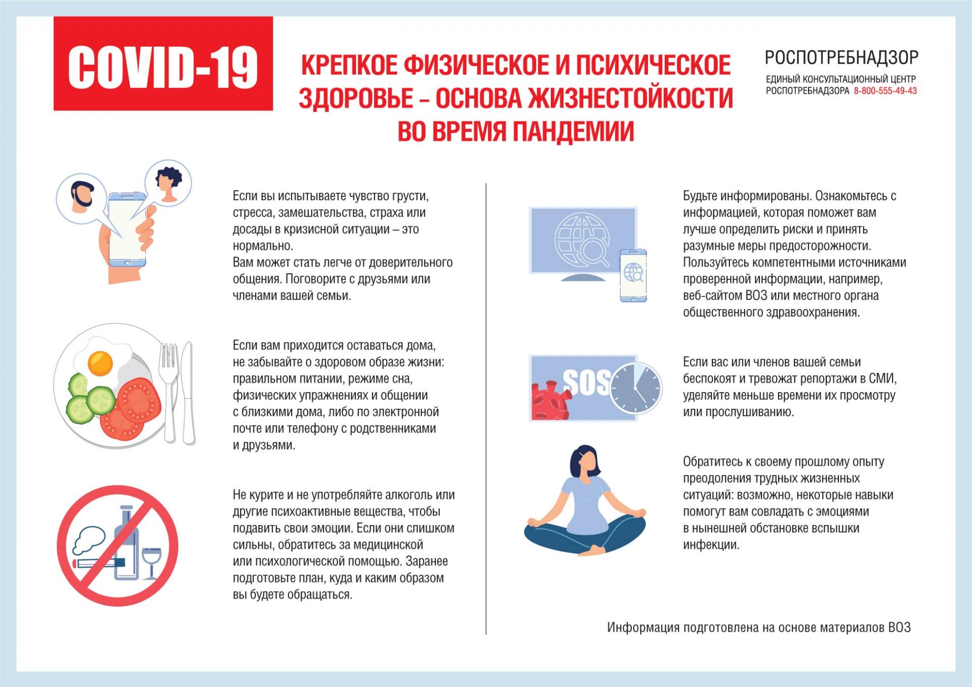 Вирус COVID-19: как справиться со стрессом | Комиинформ