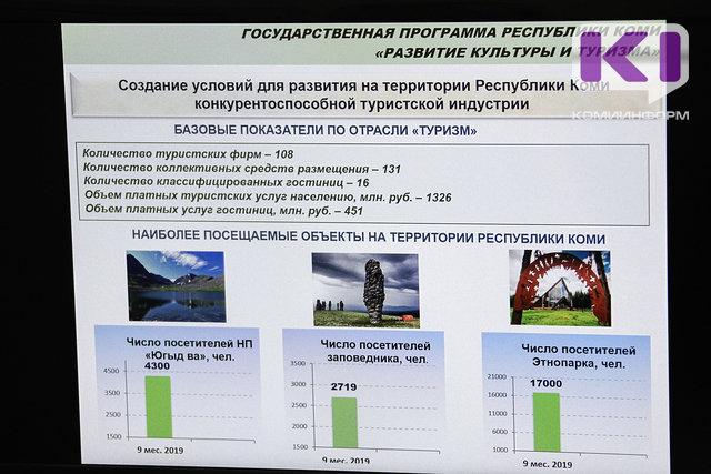 Минкультуры объявило грантовый конкурс в сфере туризма