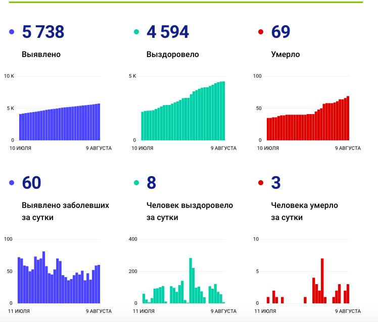 Snimok-ekrana-2020-08-09-v-10.42.28.png