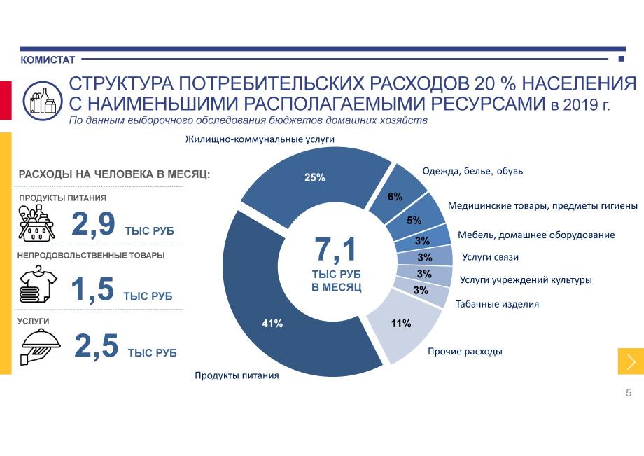 prezentaziya-po-bednosti4.jpg
