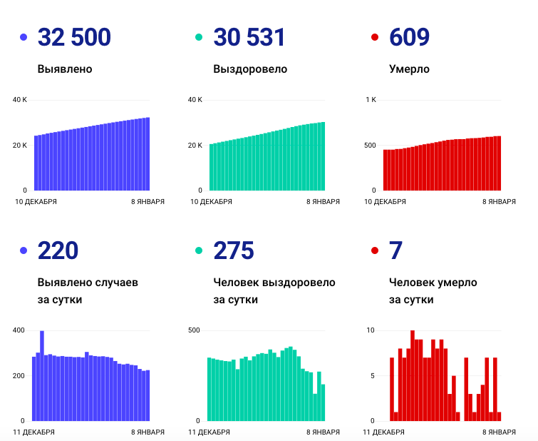 Snimok-ekrana-2021-01-09-v-11.03.38.png