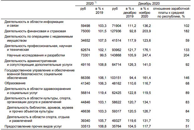 Snimok-ekrana-2021-02-20-v-11.14.38.png