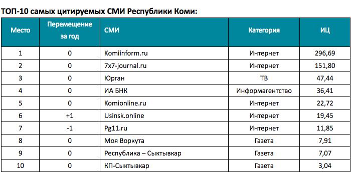 Snimok-ekrana-2021-02-20-v-13.10.51.png