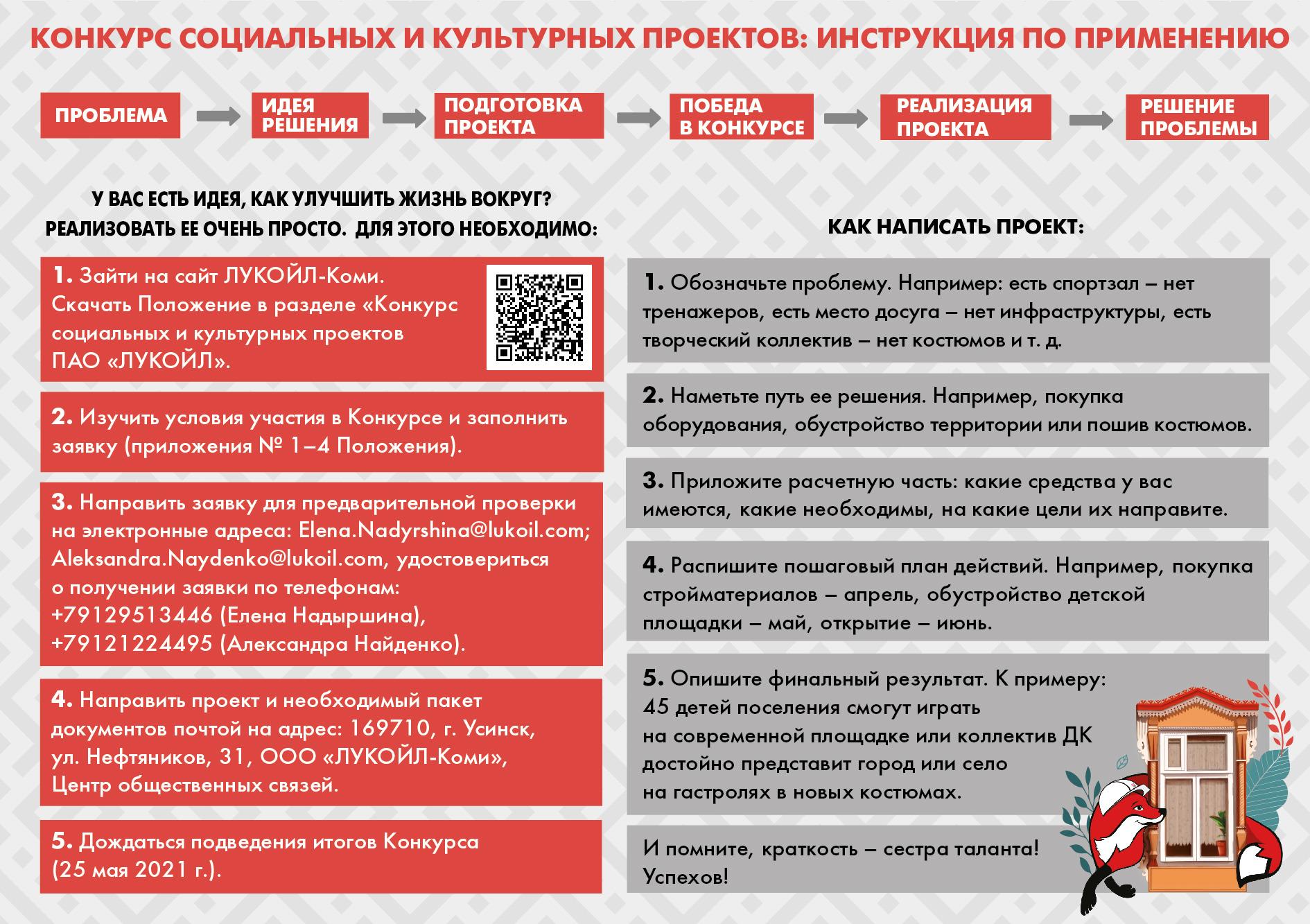 05-Infografika-KSKP_Montaghnaya-oblast-1_Montaghnaya-oblast-1.jpg
