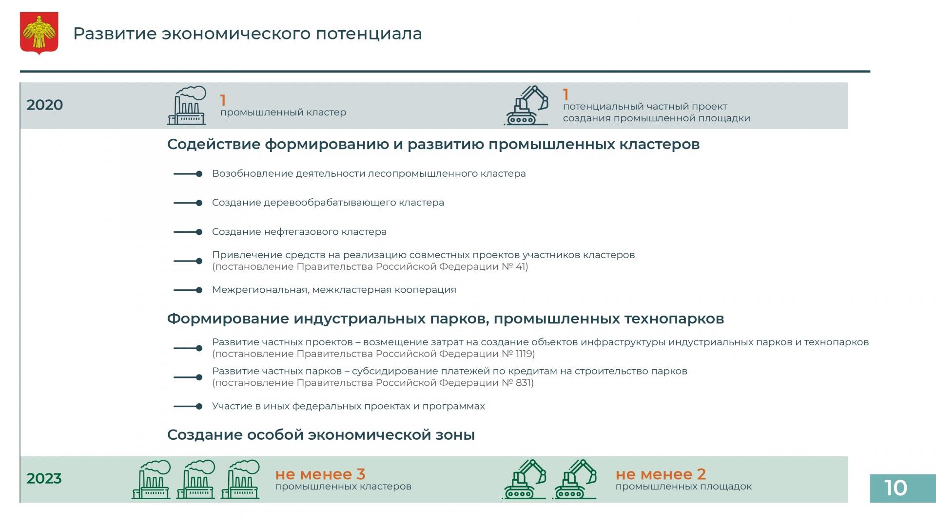 Doklad_Glavy_2021_page-0010.jpg