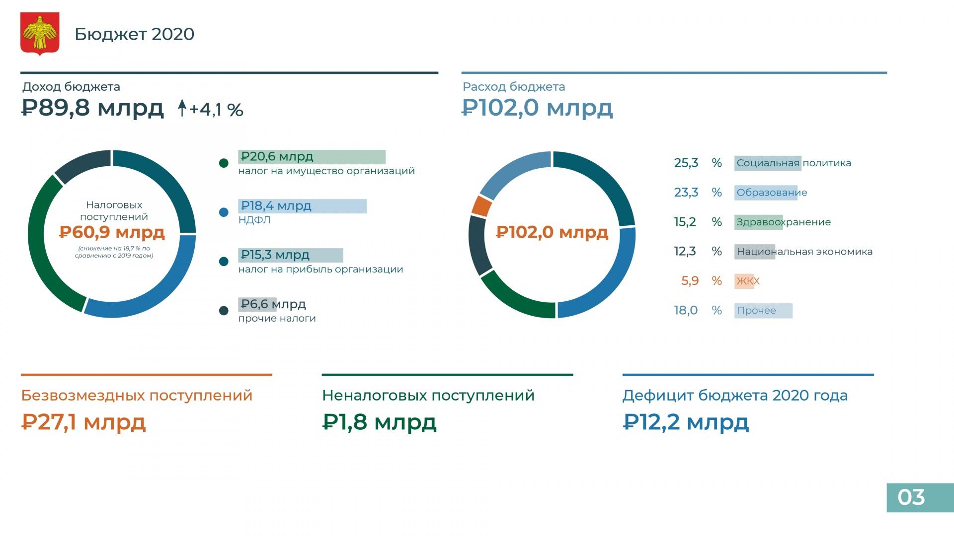 Doklad_Glavy_2021_page-0003.jpg