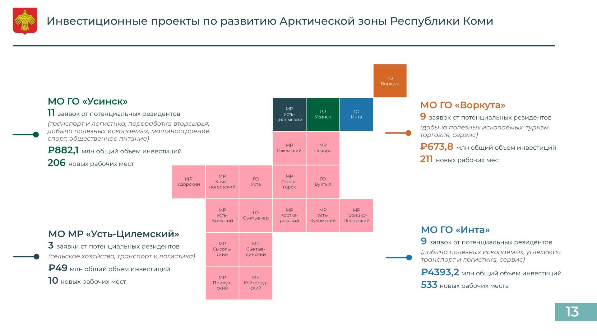 Doklad_Glavy_2021_page-0013.jpg