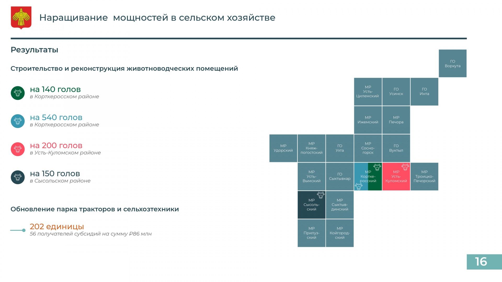 Doklad_Glavy_2021_page-0016.jpg