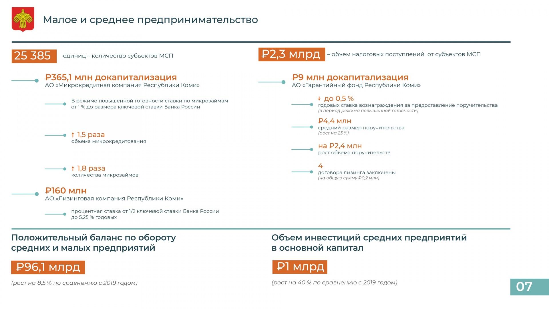 Doklad_Glavy_2021_page-0007.jpg