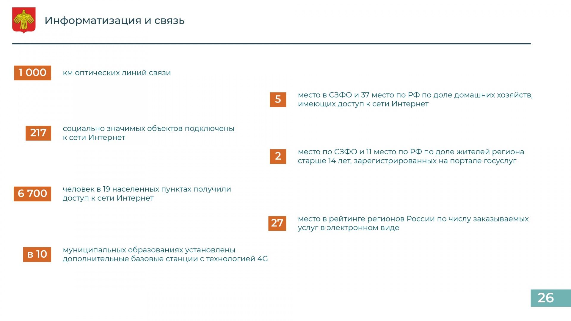 Doklad_Glavy_2021_page-0026.jpg