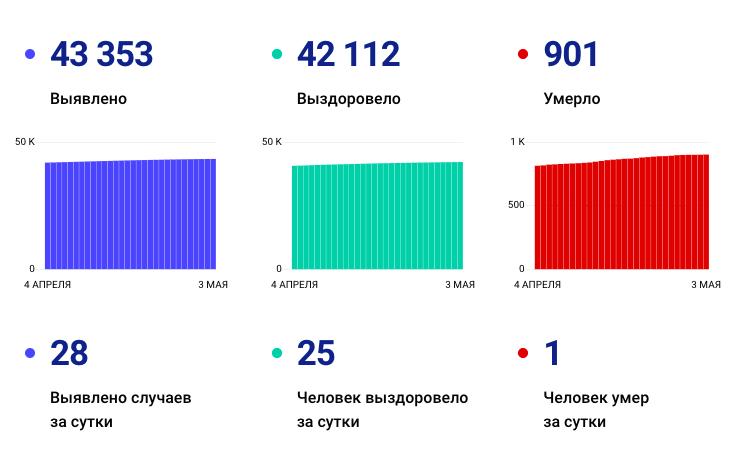 Snimok-ekrana-2021-05-03-v-11.00.41.png