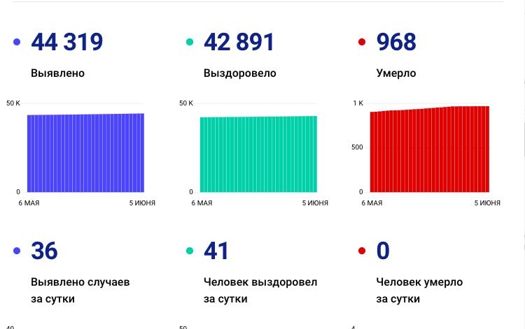 Snimok-ekrana-2021-06-05-v-11.27.34.png
