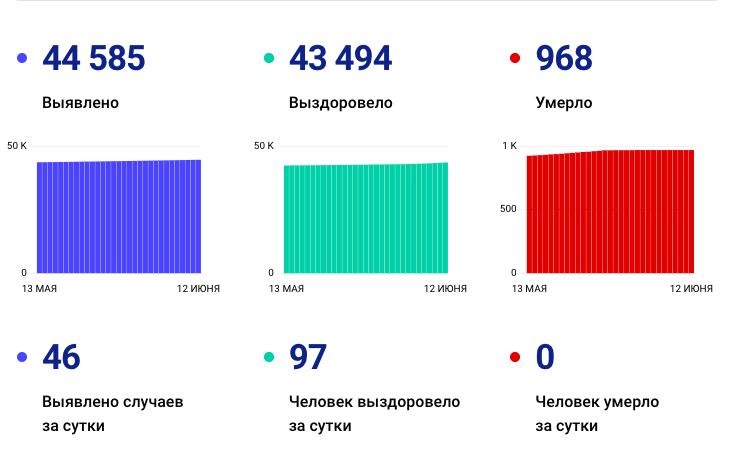 Snimok-ekrana-2021-06-12-v-11.05.07.png