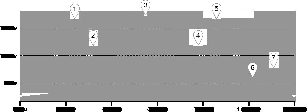 altitude-profile1.png