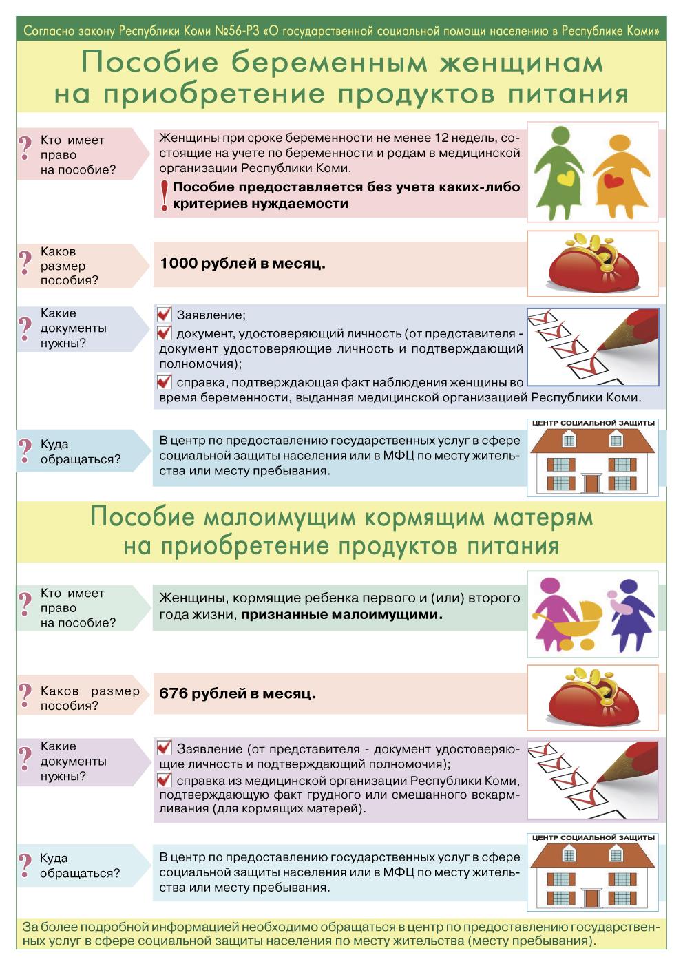 Posobiya-na-produkty-beremennym-i-maloimuschim-kormyaschim_01.01.2021.jpg