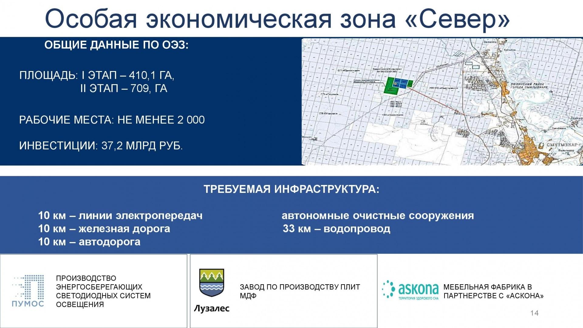 Investposlanie-Glavy-RK_21.08.2021_00014.jpg