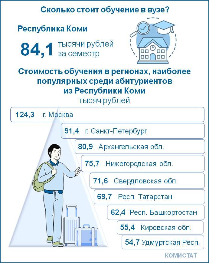 Skolko-stoit-obuchenie-v-vuze-1.jpg