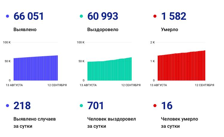 Snimok-ekrana-2021-09-12-v-12.01.00.png