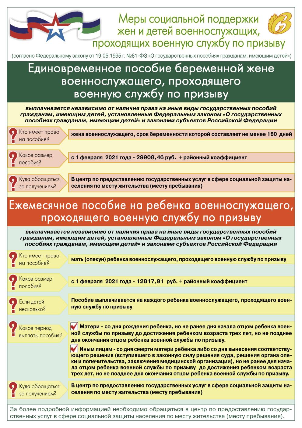MSP_semyam_voennoslughaschih_01.02.20211.jpg